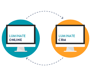 Luminate CRM and Luminate Online Marketing can work together.