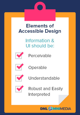 The principles of accessible design for nonprofit websites are that all information and content should be perceivable, operable, understandable, and robust.