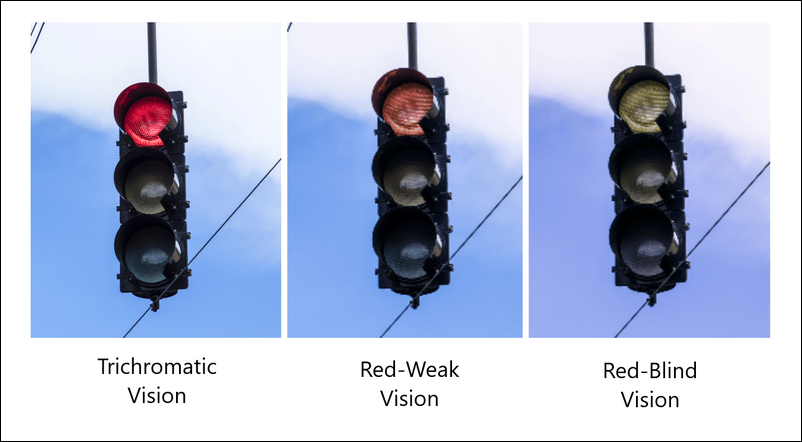 Color contrast is an essential part of website accessibility for nonprofits. A red stoplight appears very differently for users of different vision levels.